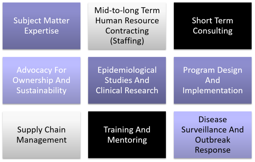 Intellectual Concepts Global Health
